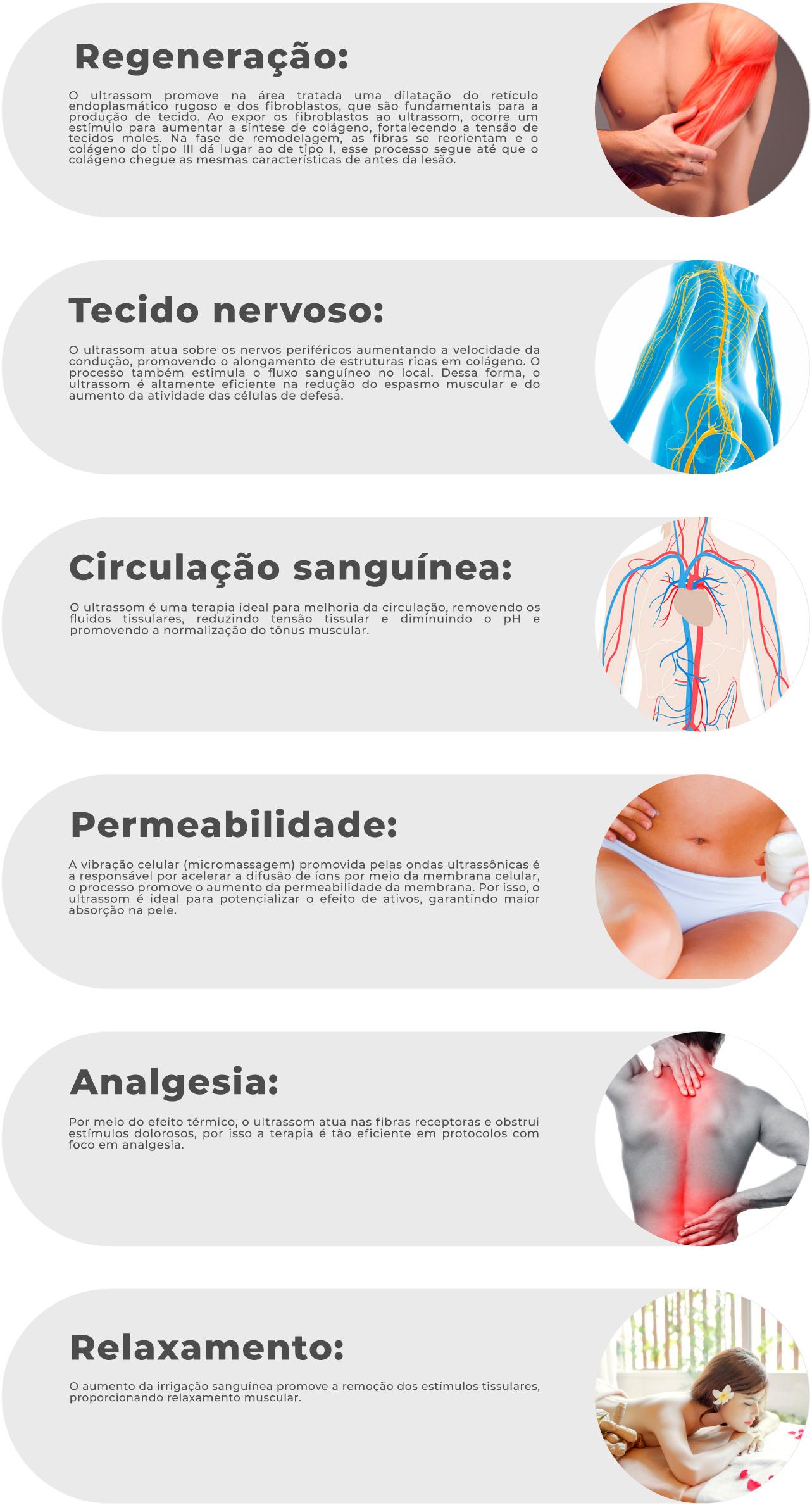 Contribuições do ultrassom  para a Reabilitação